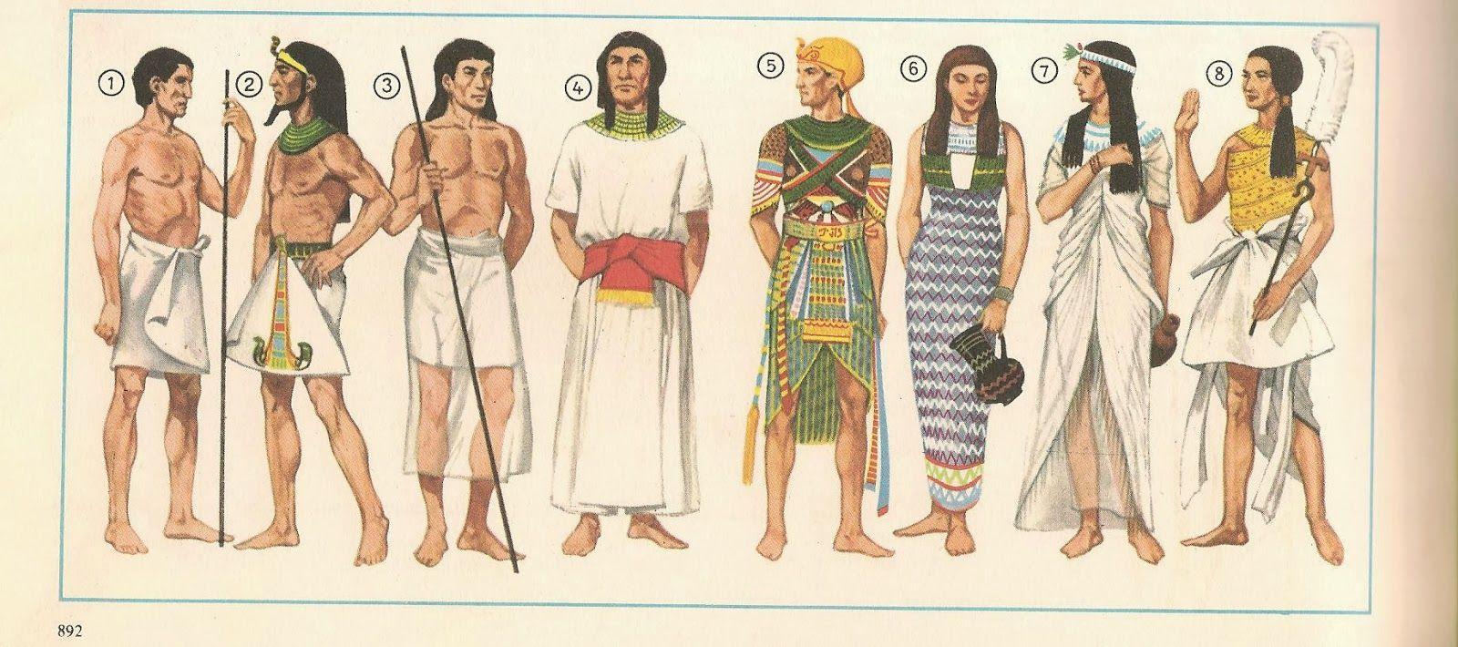 чём самом египтяне одежда картинки взрослыми чувствует себя